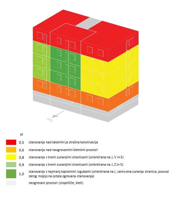 diming-izracun-korekcijskih-faktorjev